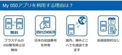特集2:日本の電話番号を持つ IP電話050